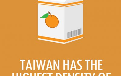 Taiwan and Convenience Stores